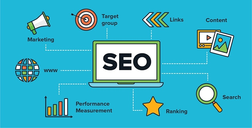 SEO for MCA